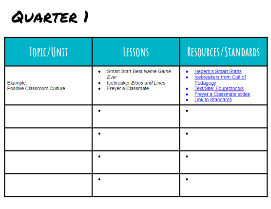 FireShot Capture 4 - Digital Curriculum Planner Template - _ - https___docs.google.com_presentatio